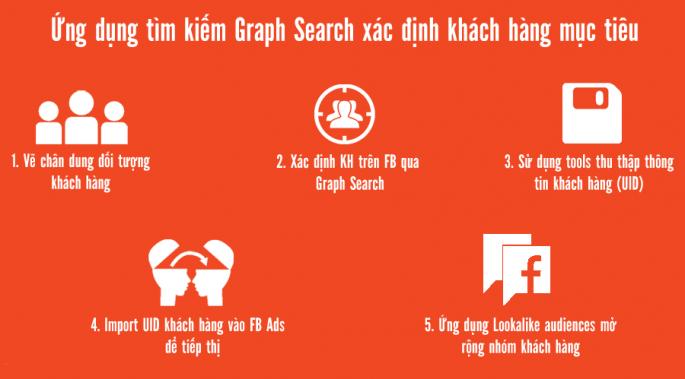 4-phuong-phap-giup-ban-xac-dinh-khach-hang-tren-Facebook-4