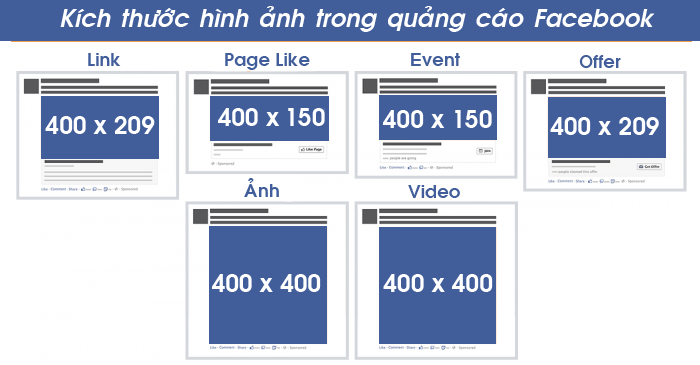 Kích thước ảnh Facebook ads