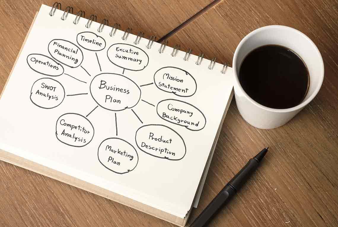 lập kế hoạch tìm kiếm khách hàng