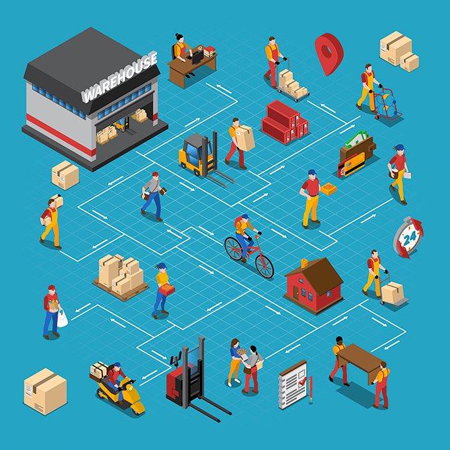 1351c1ee88ab7813e988b00c65e97444 - Hướng dẫn cách ứng dụng Digital Marketing tìm kiếm khách hàng cho ngành Logistics